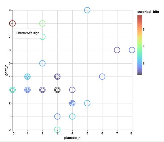 Raw-AE-plot