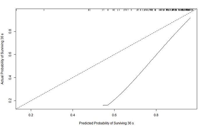 plot(w1)