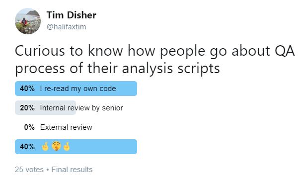 twitter internal analysis